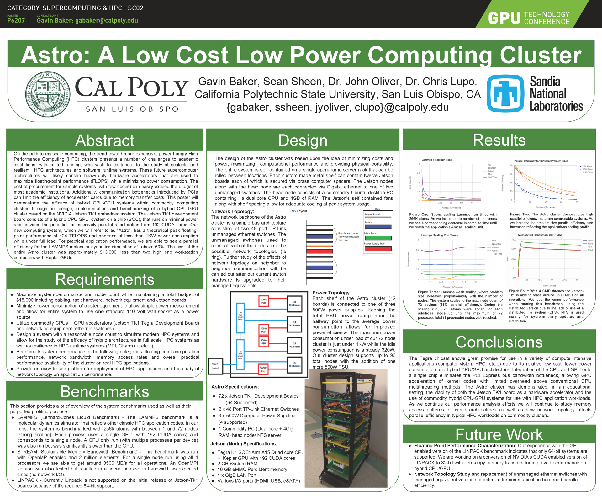 Standard conference poster size